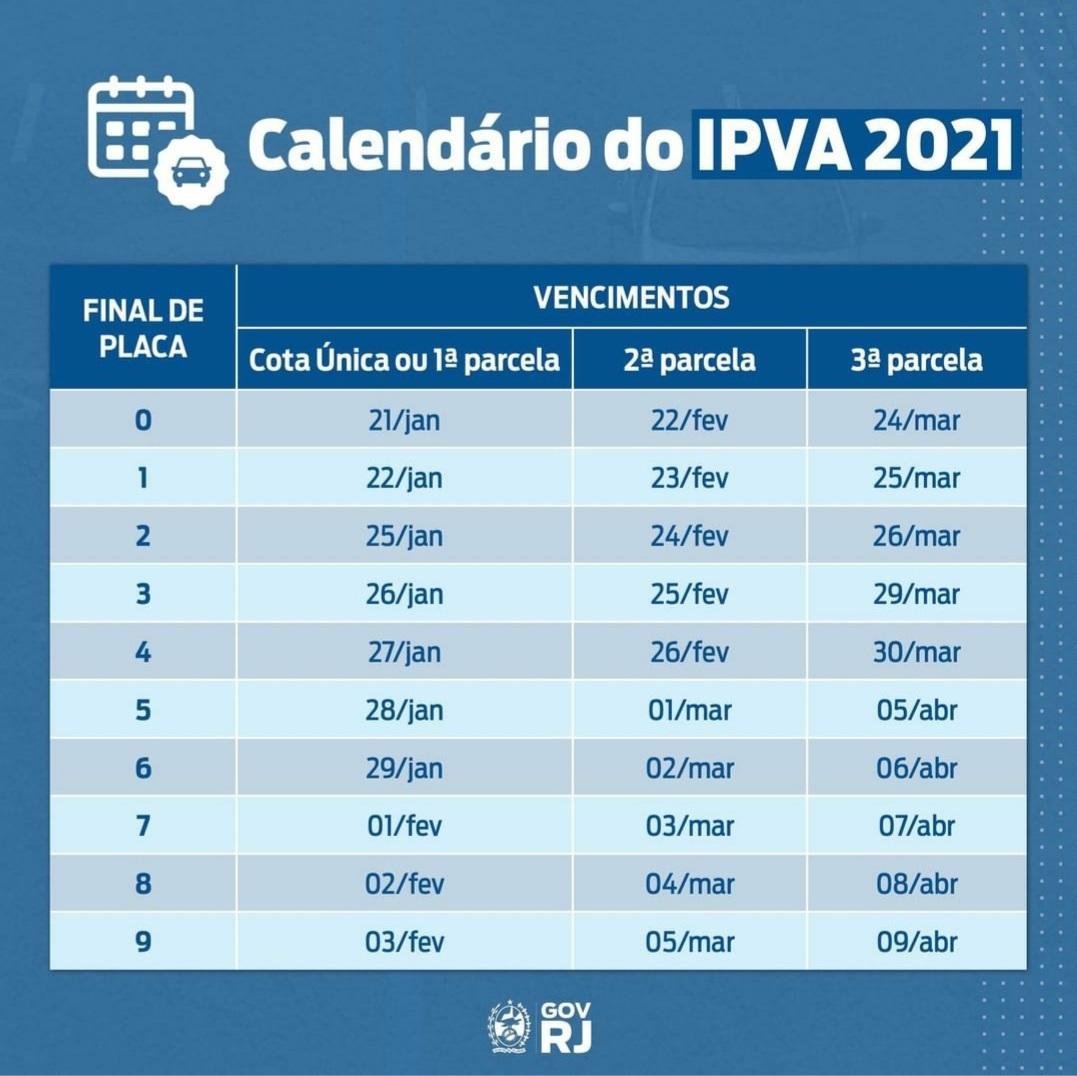 Calendário de pagamento do IPVA 2021 é divulgado
