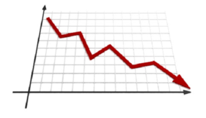 Comércio do Centro tem desempenho negativo em 2020